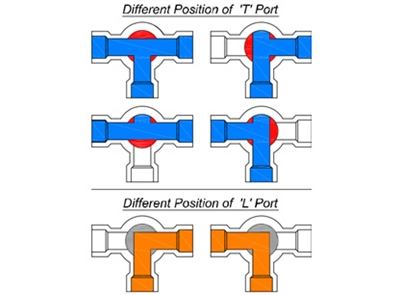 prather 3 way valve diagram 3 way valve diagram